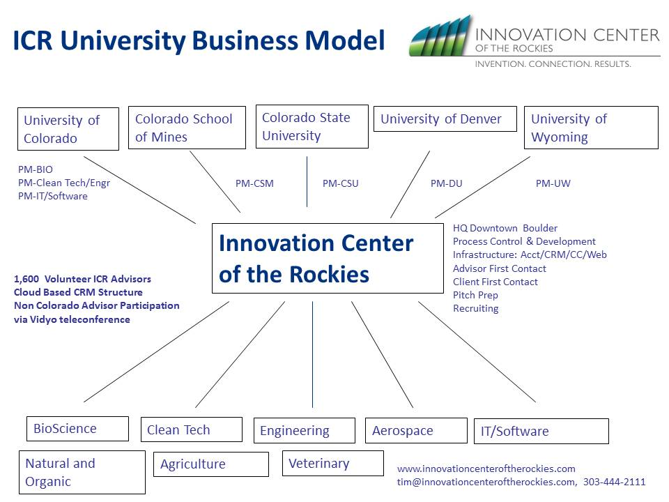 corporate university model A corporate university can be anything from a training department looking to   the corporate university model will compel people to renew their.